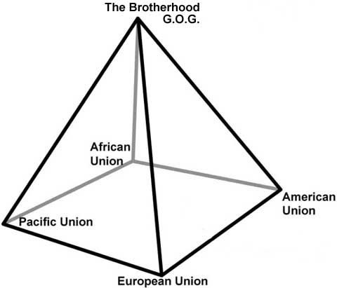 Orwellian