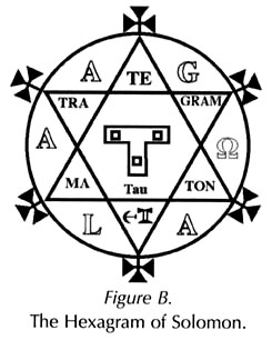 THE CLOSED CONSPIRACY: THE POLITICAL IDEOLOGY OF THE SEAL OF SOLOMON